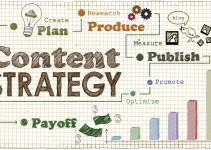 Issa Asad social media strategy
